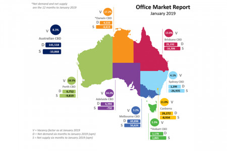 Office markets tighten across the country